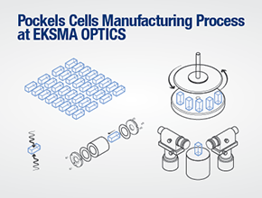 "JSC ""Eksma Optics"" manufacturing process"