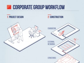 "JSC ""Construction Gate"" – Corporate group workflow"